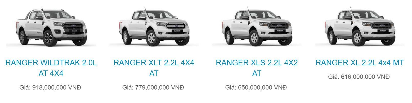 Các dòng xe Ford Ranger 2019